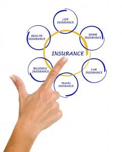 Auto Insurance Types