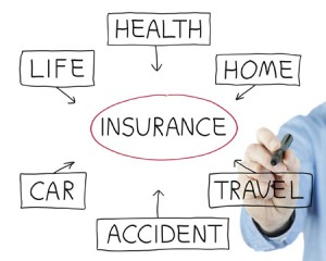 Auto insurance types: a choice of multiple options