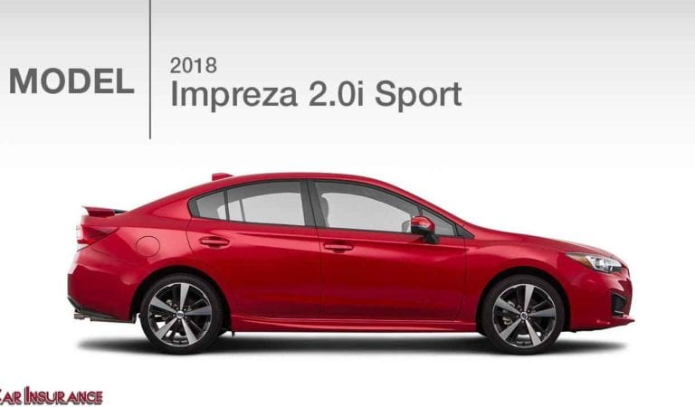 Subaru Impreza 2018 Test: Sweet Incongruity